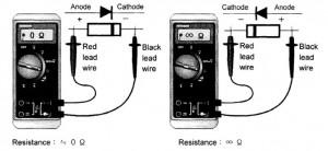 menguji diode,mengetest diode,mengukur diode,diode kondisi baik,kondisi dioda short,mengukur diode dengn multimeter,cara test diode,teknik pengujian diode,pengujian diode,langkah test diode,mengetahui kondisi diode,status diode,kondisi diode