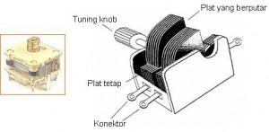 jenis-jenis kapasitor,kapasitor tetap,kapasitor variabel,kapasitor polar,kapasitor non polar,dielektrik kapasitr,electrolit kapasitor,pengertian kapasitor tetap,definisi kapasitor variabel,fungsi kapasitor variabel,contoh kapasitor polar,fungsi kapasitor tetap,kapasitas kapasitor variabel