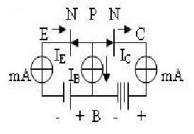 Konsep Dasar Transistor