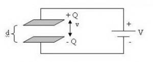 Prinsip Dasar Kapasitor,definisi kapasitor,struktur kapasitor,kapasitas kapasitor,kapasitansi kapasitor,formula kapasitor,teori kapasitor,pengertian kapasitor,rumus muatan kapasitor,satuan kapasitor,rumus kapasitor,konstanta dielektrik,bahan dielektrik,susunan kapasitor