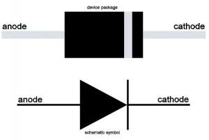 simbol diode,bentuk diode,teori diode,pengertian diode,definisi diode,PN junction diode,bias diode,bias forward diode,bias reverse diode,tegangan diode,arus diode,pengertian diode,diode 2 lapis,diode riil,diode ideal,grafik diode,karakteristik diode,tegangan breakdown diode
