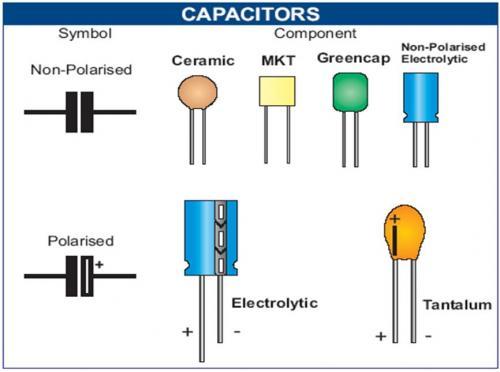 jenis-jenis kapasitor,kapasitor tetap,kapasitor variabel,kapasitor ...
