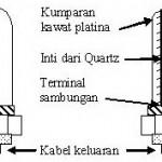 Sensor Suhu RTD (Resistance Thermal Detector)