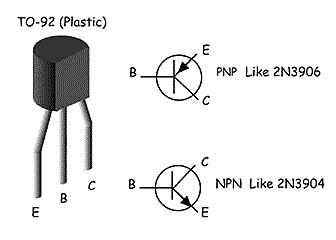 Test Kondisi Transistor Dengan Multimeter