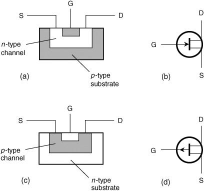 Transistor Efek Medan (FET, Field Effect Transistor)