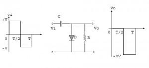 clamper,rangkaian clamper,clamper sederhana,dasar clamper,rangkaian dasar clamper,clamper dioda,komponen clamper,output clamper,sinyal clamper,clamper sinyal,rangkaian pengegeser sinyal,clamper penggerser sederhanateori clamper,definisi clamper,pengertian clamper