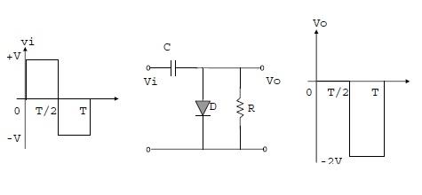 Rangkaian Clamper (Penggeser) Sinyal