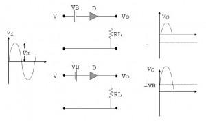 rangkaian clipper dioda,clipper seri dengan dioda,rangkaian clipper sinyal,pemotong sinyal,clipper paralel dioda,clipper sinyal dioda,teori clipper sinyal,pemotong sinyal,rangkaian clipper paralel,rangkaian clipper dioda,clipper positif,clipper negatif,clipper tegangan,clipper tegangan positif,clipper tegangan negatif