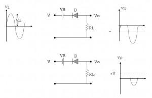 rangkaian clipper dioda,clipper seri dengan dioda,rangkaian clipper sinyal,pemotong sinyal,clipper paralel dioda,clipper sinyal dioda,teori clipper sinyal,pemotong sinyal,rangkaian clipper paralel,rangkaian clipper dioda,clipper positif,clipper negatif
