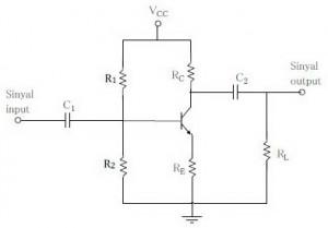 analisa rangkaian common emitor,garis beban dc,garis beban ac,karakteristik dc,karakteristik ac,analisa penguat transistor,titik kerja penguat transistor,