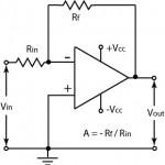 Karakteristik Penguat Membalik (Inverting Amplifier)