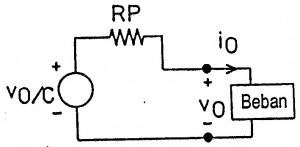 bentuk sederhana rangakain pembagi tegangan,ekivalen pembagi tegangan dengan beban,rangkaian ekivalen voltage divider terbebani,rumus ekivalen pembagi tegangan