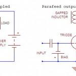 power amplifier OT,power amplifier output transformer,definisi power amplifier OT,pengertian power amplifier ot,jenis power amplifier ot