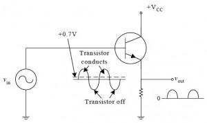 Rangkaian Dasar Amplifier Kelas B,rangkaian amplifier kelas B,penguat kelas B,amplifier kelas B,penguat kelas B 1 transistor