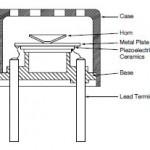konstruksi transducer ultrasonic,bagian transducer ultrasonic,konstruksi sensor ultrasonic,bagian utama sensor ultrasonic,bagian-bagian transducer ultrasonic