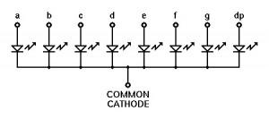7 segmen common catoda,rangkaian led 7 segmen common catoda,7 segmen katoda bersama,rangkaian led 7 segmen katoda bersama,susunan led 7 ruas katoda bersama,7 segment cc