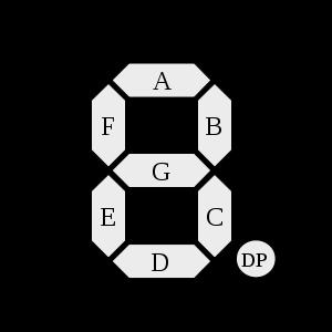 7 segment,penampil 7 ruas,teori 7 segment,teori penampil 7 ruas,susunan display 7 segment,pengertian display 7 segment,definisi dispaly 7 ruas