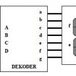Dekoder BCD Ke 7 Segment,decoder 7 segment,rangkaian decoder 7 ruas,dekoder 7 ruas,bcd to 7 segment,decoder bcd ke 7 segment,teori dekoder 7 segment,membuat decoder 7 ruas,pengertian dekoder 7 ruas,teori dasar decode 7 segment