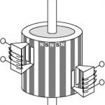 motor stepper permanent magnet (PM),konstruksi motor stepper permanent magnet,motor stepper magnet permanent,motor stepper PM