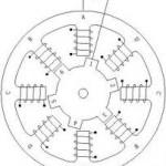 motor stepper variable reluctance (VR),konstruksi motor stepper,konstruksi motor stepper variable reluctance (VR)motor stepper variable reluctance,motor stepper VR