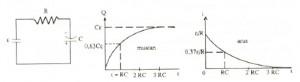 Grafik Karakteristik RC,karakter rangkaian rc,karakter dc rangkaian rc,karakter ac rangkaian rc,materi rangkaian rc,bahan kulianh rangkaian rc,tugas rangkaian rc,karakteristik rc