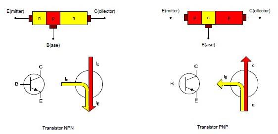 Как сделать транзистор
