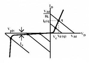 Kurva Karakteristik Dioda Dan Garis Beban,karakteristik dioda,kurva dioda,kurva garis beban dioda,kurva karakteristik dioda,titik kerja dioda,tegangan dioda,arus dioda,bias dioda,titik kerja dioda,titik breakdown dioda