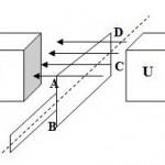 Prinsip Kerja Motor DC,prinsip dasar motor dc,sistem kerja motor dc,bagian motor dc,kumparan motor dc,arah putar motor dc,rotor,stator,inti motor dc,magnet motor dc