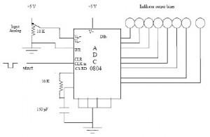 Rangkaian Aplikasi ADC IC 0804,rangkaian adc 0804,contoh rangkaian adc 804,adc 804,rangkaian ic 804,rangkaian test adc 0804,rangkaian percobaan adc 0804,contoh rangkaian adc