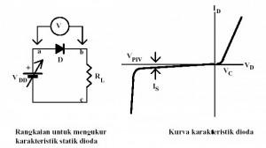pengujian dioda,teori dioda,rangkaian dioda,rangkaian percobaan dioda,menguji dioda,rumus doda,rumus arus dioda,rumus tegangan dioda,pengaruh beban,