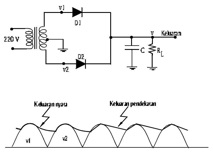 Filter Power Supply Dengan Kapasitor