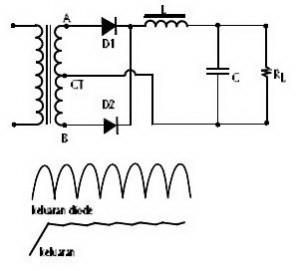 Rangkaian Power Supply Dengan Filter LC,teori filter lc,filter lc,tapis lc,rangkaian lc,rangkaian filter lc power supply,filter lc catudaya,tapis lc catu daya,pengertian filter lc,teori filter lc,fungsi tapis lc