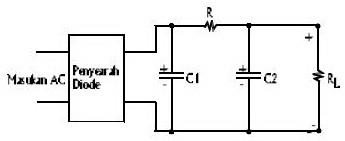Filter / Tapis Power Supply Dengan RC