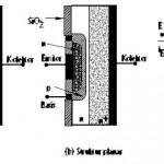 Pembuatan (Pabrikasi) Transistor