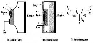 Sambungan Transistor Bipolar NPN,konstruksi Sambungan Transistor Bipolar NPN,bentuk planar,betuk alloy,transistor planar,transistor alloy,pembuatan transistor,pabrikasi transistor,susunan transistor