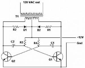 inverter dc ke ac,prinsip kerja inverter,jenis inverter,tipe inverter,output inverter,sine wave inverter,square wave inverter,teori inverter,inverter adalah,inverter 1 fasa,inverter 3 fasa,modified sine wave inverter,gelombang output inverter,fungsi inverter,kategori inverter,karkteristik inverter,input inverter,inverter 12v,inverter 24v,dc to ac inverter,inverter