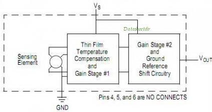rangkaian internal sensor tekanan,Diagram Blok Internal Sensor Tekanan MPX4100,skema internal sensor tekanan,rangkaian sensor mpx4100,skema sensor mpx4100,blok sensor tekanan,bagian sensor tekanan,fungsi sensor tekanan,aplikasi sensor tekanan,penggunaan sensor tekanan,menggunakan sensor tekanan