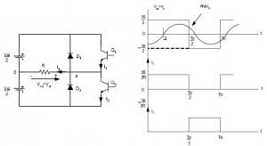 Inverter Setengah Gelombang,prinsip kerja Inverter Setengah Gelombang,rangkaian dasar Inverter Setengah Gelombang,skema Inverter Setengah Gelombang,prinsip Inverter Setengah Gelombang