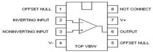 IC 741,datasheet IC 741,lm741,Op-Amp,operasional amplifier,definisi penguat opreasional,pengertian op-amp,arti op amp,teori ic 741,dasar teori lm741,artikel lm741,konfigurasi pin 741,fungsi pin lm741,karakteristik op amp 741,output op amp 741,osilasi pada op-amp,nilai offset lm741,konfigurasi op amp 741,rangkaian op amp 741,skema op amp 741,diagram blog lm741,bentuk op amp lm741