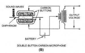 Microphone Carbon,mikropon karbon,karakter microphone carbon,fungsi mikropon karbon,arti mikropon karbon