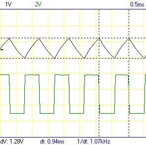 pulsa PWM 50%,posisi duty cycle 50%,PWM 50%,pulsa PWM 50%,kecepatan motor DC 50%,pulsa kontrol motor DC50%,posisi pulsa PWM 50%,bentuk pulsa PWM,teknik PWM motor DC,pembentukan pulsa PWM