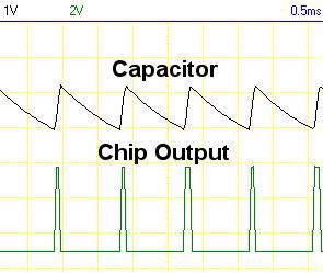 Posisi Tuas Potensiometer Pada Sudut D2 (Ton Duty Cycle 5%),pulsa PWM minimum,posisi minimal pulsa PWM,bentuk pulsa PWM minimum,pulsa PWM 5%,pulsa kecepatan terendah,pulsa kontrol minimal