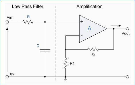 Filter Aktif Low Pass (LPF)