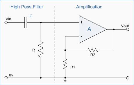 Filter Aktif High Pass (HPF)
