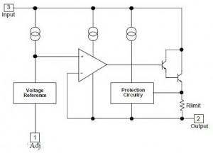 internal lm317,blog diagram lm317,lm317,datasheet lm317,rakaian internal lm317,bagian lm317,fungsi bagian lm317,fungsi lm317,blok diagram lm317