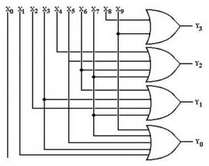 rangkaian encoder 10 ke 4 line,skema encoder 10 ke 4 line,rangkaian encoder desimal ke bcd,skema encoder  desimal ke bcd,desimal to bcd converter,membuat encoder desimal ke bcd,teori encoder,digital encoderrangkaian encoder digital