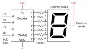 TTL BCD to 7 Segment Decoder CA,decoder BCD ke 7 segmen,aplikasi dekoder bcd ke 7 segmen,driver penampil 7 segmen,konfigurasi penampil 7 segmen,IC 7447,rangkaian IC7447,konfigurasi IC 7447,fungsi dekoder BCD ke 7 segment,skema IC7447,skema driver 7 segmen comon anoda,rangkaian driver 7 segmen common anoda,driver display common anoda,fungsi pin 7447,fungsi kaki ic 7447