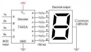 aplikasi decoder bcd ke 7 segmen,rangkaian aplikasi dekoder bcd ke 7 segmen,skema aplikasi dekoder bcd ke 7 segmen,rangkaian IC7448,skema ic 7448,konfigurasi ic 7448,driver dispaly 7 segmen common cathoda,dekoder bcd ke 7 segmen common cathoda,fungsi pin ic 7448,konfiguarsi ic 7448,teori dekoder bcd ke 7 segmen,dekoder ttl bcd ke 7 segmen,keluarga ic ttl 7447 7448