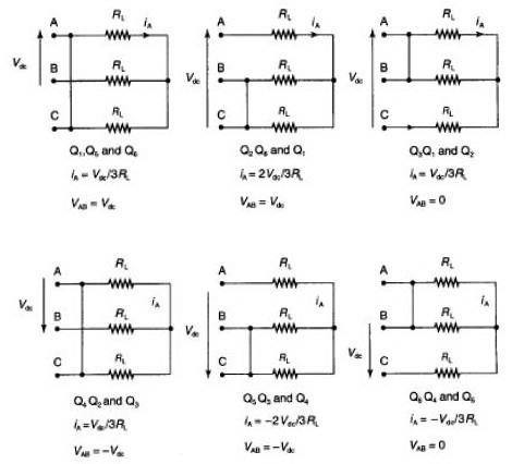 Arah Aliran Arus Pada Beban Mengikuti Pola Pensakelaran Inverter 3 Fasa Persegi Mode Konduksi 180°,inverter Mode Konduksi 180°,inverter 3 phase Mode Konduksi 180°,rangkaian inverter 3 phase Mode Konduksi 180°,skema inverter 3 phase Mode Konduksi 180°,prisnsip kerja inverter 3 phase Mode Konduksi 180°,arus inverter 3 phase Mode Konduksi 180°,arah arus inverter 3 phase Mode Konduksi 180°,arus pada inverter 3 phase Mode Konduksi 180°