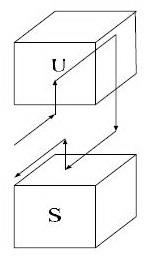 Gambar Prinsip Kerja Motor DC,prinsip kerja motor dc,sistem kerja motor dc,prinsip putaran motor dc,arah putaran motor dc,arah putar motor dc,prinsip putaran pada motor dc,memnetukan arah putaran motor dc